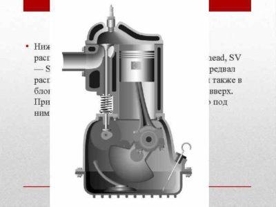 как работает дизельный двигатель