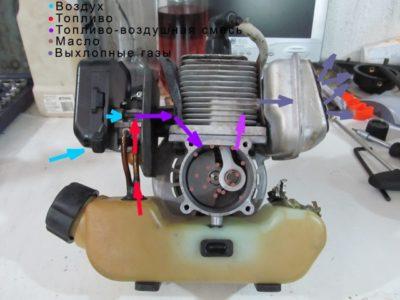 как работает двухтактный двигатель