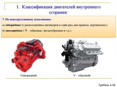 какой двигатель называют двигателем внутреннего сгорания