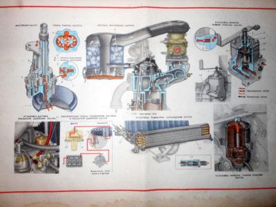 как работает система смазки двигателя