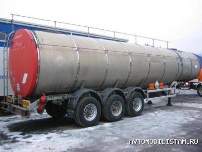 сколько литров в бензовозе